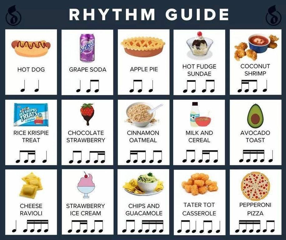 Rhythm guide